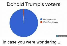 Meme Creators - donald trump s voters memes creators white republicans dp via 8shit