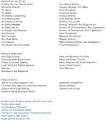 jobs for a history major job titles related to art history majors taken from http