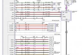 1995 jeep stereo wiring diagram 2003 jeep radio wiring diagram wiring diagram