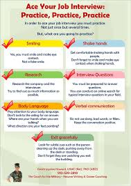 Resume And Interview Coaching 17 Best Interviewing Images On Pinterest Interview Interview