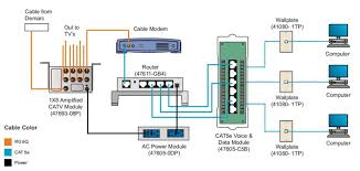 wiring diagram voice patch panel wiring diagram lan cable cat5e