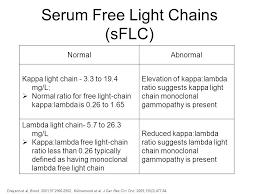 difference between kappa and lambda light chains lambda free light chain melissatoandfro