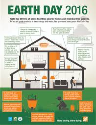 earth day 2016 tips for an efficient and healthy home eco