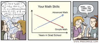 grad math phd comics your math skills