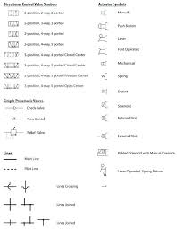 hydraulic solenoid valve wiring diagram fharates info