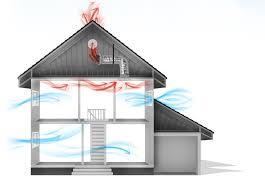 do whole house fans work sunshine experts solatube skylights of phoenix solatube dealer