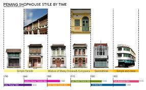 house architecture styles live life as you wish penang architecture style