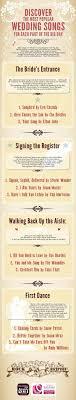 chant de louange mariage les 25 meilleures idées de la catégorie chansons de mariage