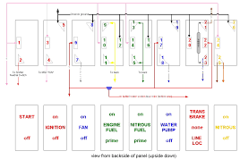 car wiring diagram race wiring diagrams instruction