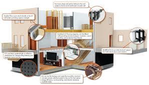 concrete block house floor plansconcrete homes plans laferida how to build an icf homeconcrete block homes floor plans