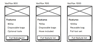 6 compelling reasons to use prototypes designing ux prototyping