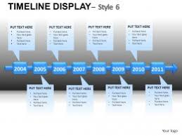 roadmap templates ppt road signs powerpoint templates ppt