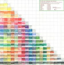 ftc u0027s all purpose color chart by facethecookie on deviantart