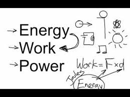 energy work u0026 power u2014 bozemanscience