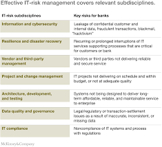 Risk Control Consultant The Ghost In The Machine U0027 Managing Technology Risk Mckinsey