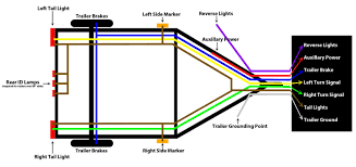 wiring diagram for semi plug 7 wire trailer and saleexpert me