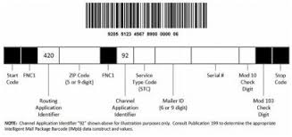 Postalone Help Desk 204 Barcode Standards Postal Explorer