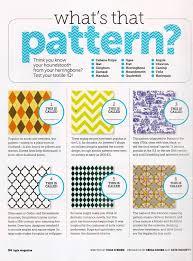 pattern quiz tuvalu home