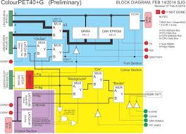 international wiring color codes for ac power circuits label id
