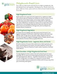 high polyphenols foods gene smart