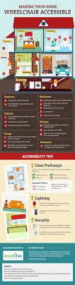 yellow baby shower ideas4 wheel walkers seniors your home wheelchair accessible infographic handicap