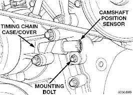 95 dodge ram 3500 wiring diagram wiring diagram simonand