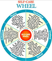Counselor Self Care Tips Self Care Wheel Do You Care For Yourself In All 6 Areas Of Your