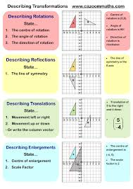 transformation worksheets with answers gcse maths transformations