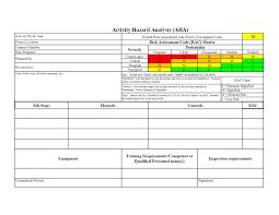 Risk Management Worksheet Fillable Jha Template New 2017 Resume Format And Cv Samples Meritworks Us