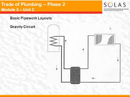 central heating pipework layout dolgular com