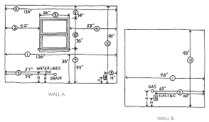 wall mounted height measure how to measure your kitchen home supply outlet