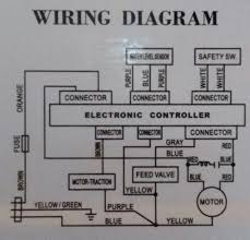 washing machine electrical wiring washing wiring diagrams