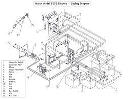 car horn wiring diagram schematics wiring diagram