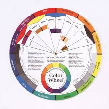 color wheel for makeup artists artist colour wheel 1 unit 241a