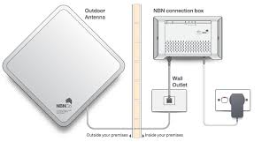 connecting to the nbn network iihelp