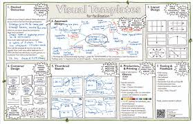 see your ideas vision map methods u2014 lizard brain solutions
