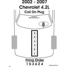 chevrolet trailblazer 5 7 vortec firing order questions u0026 answers
