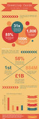 uk greeting cards an infographic