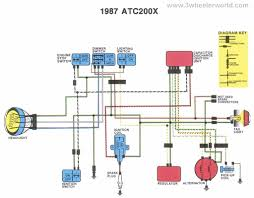 honda rectifier wiring diagram with example pictures 40754