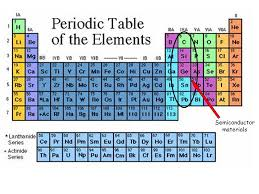 where are semiconductors on the periodic table semiconductor materials ppt download