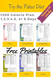 Menu Planner With Grocery List Template Printable 1200 Calorie Paleo Diet For 6 Days Or Less Grocery List