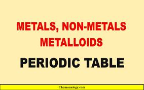 Periodic Table Metalloids Learn Metals Non Metals And Metalloids In Periodic Table