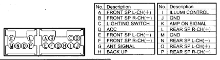 nissan wiring diagram stereo nissan wiring diagrams instruction