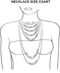 necklace lengths choker images Bead and necklace size charts international gem society png
