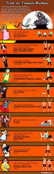 how to get in the halloween spirit ding dong turn halloween into a calorie busting workout