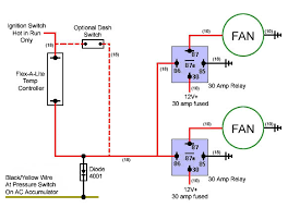 electric fan wiring diagram with relay automotive electric fan