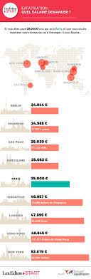 salaire commis de cuisine suisse salaire chef de cuisine suisse ideas iqdiplom com