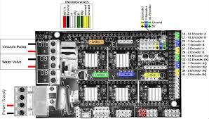 wiring diagram brain block hardware farmbot forum