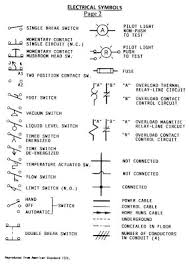electrical power systems ieee electrical symbols