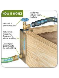 nice raised garden bed supplies a guide to raised beds gardening